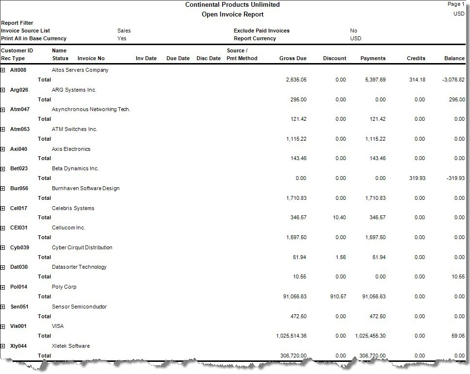 Open Invoice Report - Open invoice report